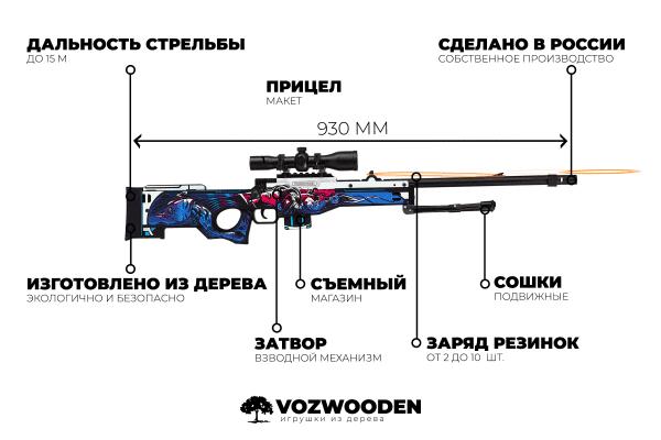 Деревянная снайперская винтовка VozWooden Active AWP Нео-Нуар (реплика) Фото №1