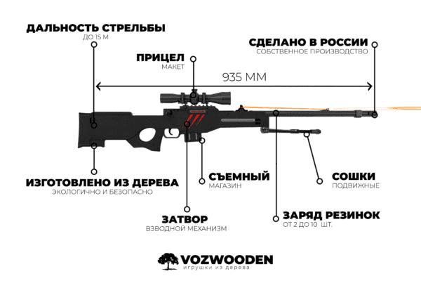 Деревянная снайперская винтовка VozWooden Active AWP / AWM Скретч (Стандофф 2 реплика) Фото №4